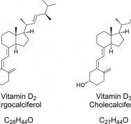 Chemical diagram of vitamin D2 and D3